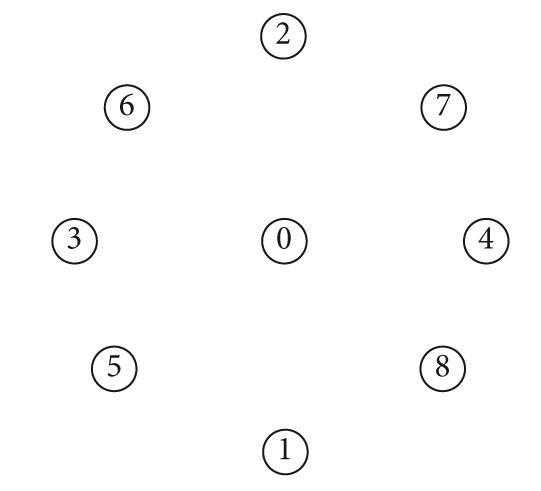 Schema 8